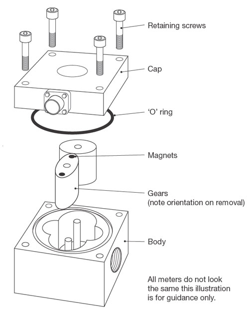 oval gear flow meter assembly