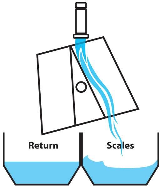 flow meter calibration flying start stop