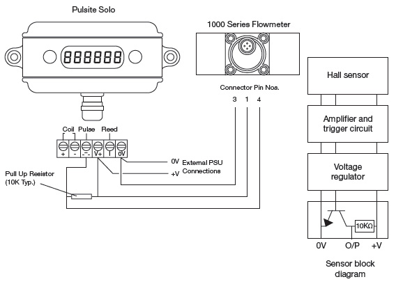 wiring diagram 1000 series turbine flow meters
